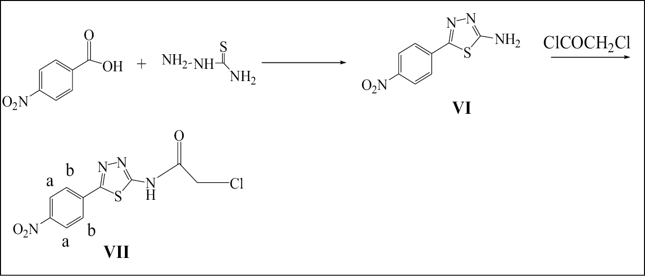 Scheme 2: Synthesis of the target compound VII. POCl<sub>3</sub>, 3h reflux; ClCOCH<sub>2</sub>Cl, DCM, Et<sub>3</sub>N, 1h stirred at room temperature